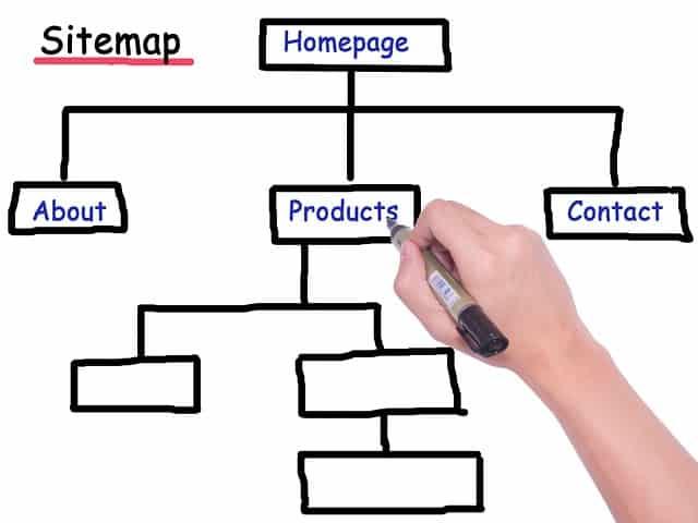 מה זה SITEMAP ולמה אנחנו צריכים את זה באתר שלנו?